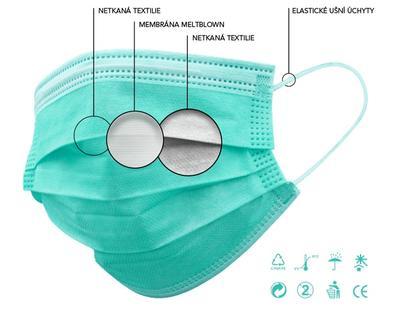 Obličejová maska - gumičky, zelená/50ks