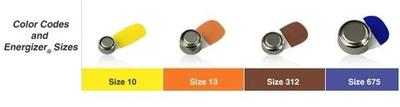 Baterie do sluchadel Panasonic PR675H (PR-675HEP/6DC)  - 2